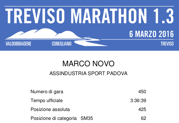 Diploma treviso Marathon